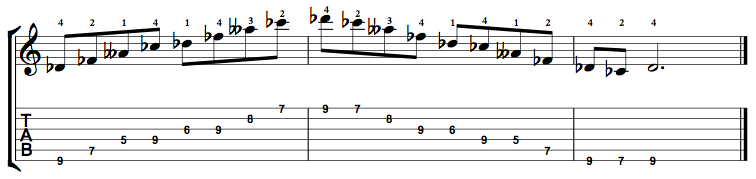 Minor7b5-Arpeggio-Notes-Key-Db-Pos-5-Shape-5