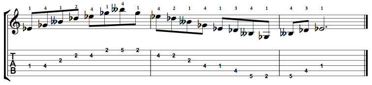 E Flat Minor 7 Flat 5 Arpeggio (Em7b5) on the Guitar – 5 CAGED Positions, Tabs and Theory