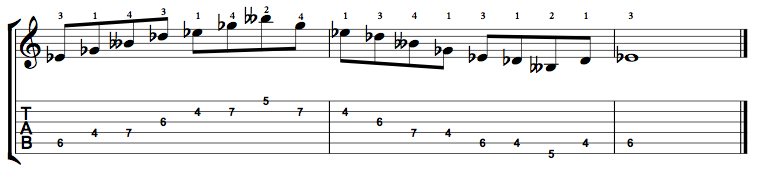Minor7b5-Arpeggio-Notes-Key-Eb-Pos-4-Shape-3