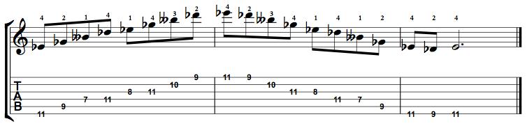 Minor7b5-Arpeggio-Notes-Key-Eb-Pos-7-Shape-5