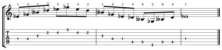 Minor7b5-Arpeggio-Notes-Key-Eb-Pos-Open-Shape-0