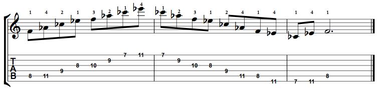 Minor7b5-Arpeggio-Notes-Key-F-Pos-7-Shape-4