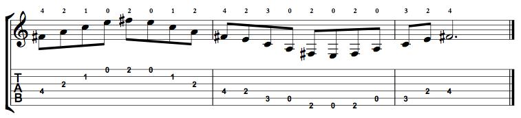 Minor7b5-Arpeggio-Notes-Key-F#-Pos-Open-Shape-0