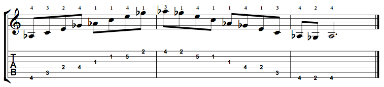 A Flat Augmented 7 Arpeggio (Ab+7) on the Guitar – 5 CAGED Positions, Tabs and Theory