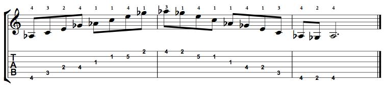 Augmented7-Arpeggio-Notes-Key-Ab-Pos-1-Shape-5