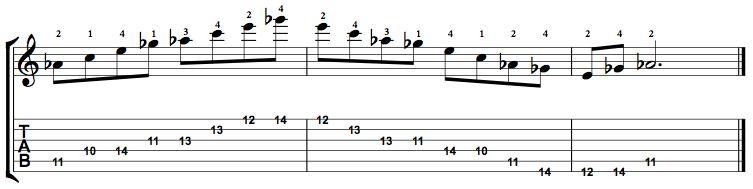 Augmented7-Arpeggio-Notes-Key-Ab-Pos-10-Shape-4