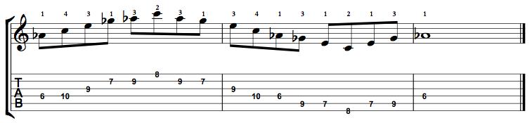 Augmented7-Arpeggio-Notes-Key-Ab-Pos-6-Shape-2