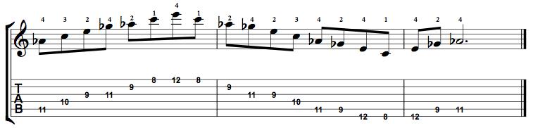 Augmented7-Arpeggio-Notes-Key-Ab-Pos-8-Shape-3