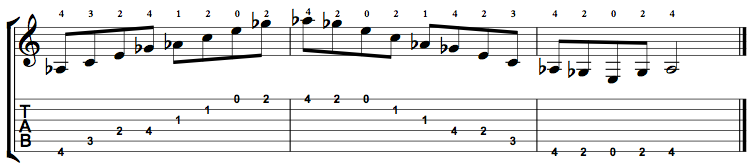 Augmented7-Arpeggio-Notes-Key-Ab-Pos-Open-Shape-0