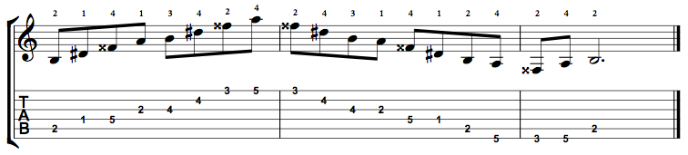 B Augmented 7 Arpeggio (B+7) on the Guitar – 5 CAGED Positions, Tabs and Theory