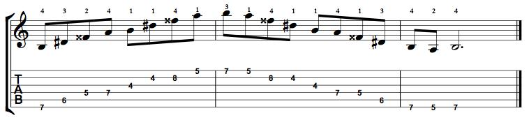 Augmented7-Arpeggio-Notes-Key-B-Pos-4-Shape-5