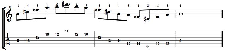 Augmented7-Arpeggio-Notes-Key-B-Pos-9-Shape-2