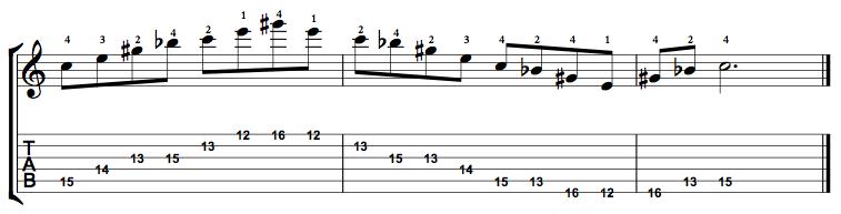 Augmented7-Arpeggio-Notes-Key-C-Pos-12-Shape-3