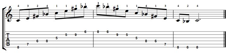 Augmented7-Arpeggio-Notes-Key-C-Pos-5-Shape-5