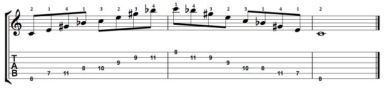 Augmented7-Arpeggio-Notes-Key-C-Pos-7-Shape-1
