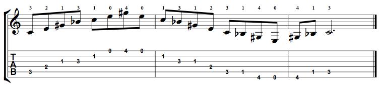 Augmented7-Arpeggio-Notes-Key-C-Pos-Open-Shape-0