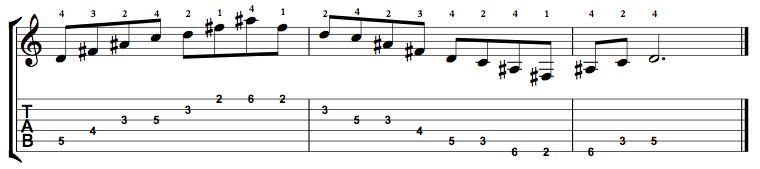 Augmented7-Arpeggio-Notes-Key-D-Pos-2-Shape-3