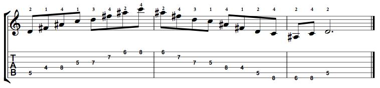Augmented7-Arpeggio-Notes-Key-D-Pos-4-Shape-4