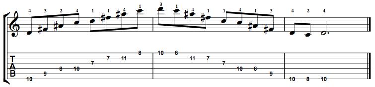 Augmented7-Arpeggio-Notes-Key-D-Pos-7-Shape-5