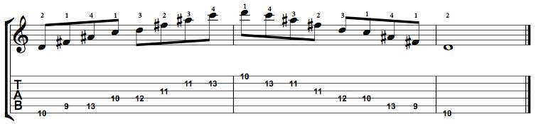 Augmented7-Arpeggio-Notes-Key-D-Pos-9-Shape-1