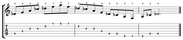 D Flat Augmented 7 Arpeggio (Db+7) on the Guitar – 5 CAGED Positions, Tabs and Theory