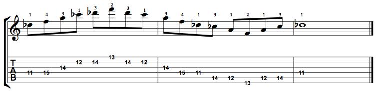 Augmented7-Arpeggio-Notes-Key-Db-Pos-11-Shape-2