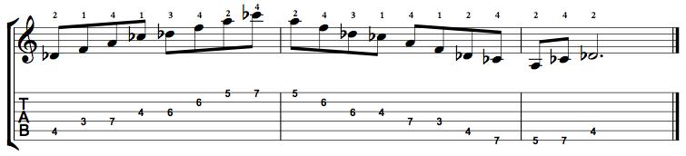 Augmented7-Arpeggio-Notes-Key-Db-Pos-3-Shape-4
