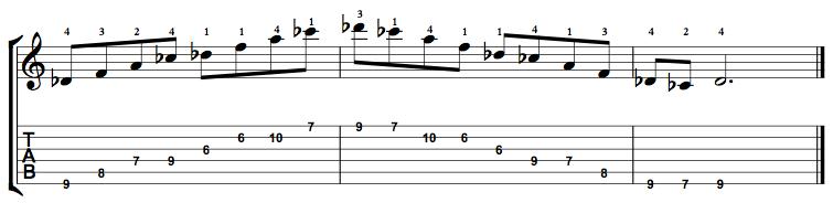 Augmented7-Arpeggio-Notes-Key-Db-Pos-6-Shape-5