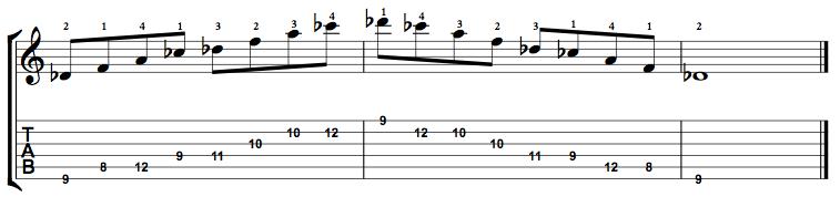 Augmented7-Arpeggio-Notes-Key-Db-Pos-8-Shape-1