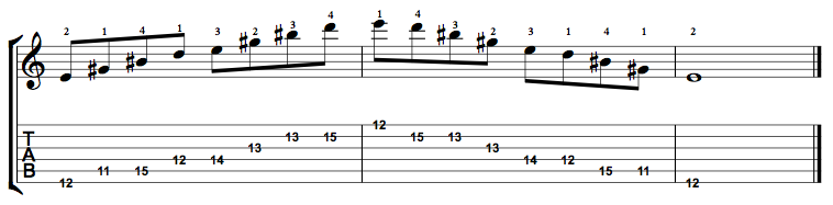 Augmented7-Arpeggio-Notes-Key-E-Pos-11-Shape-1
