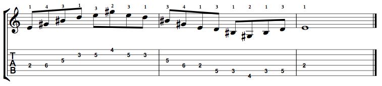 Augmented7-Arpeggio-Notes-Key-E-Pos-2-Shape-2