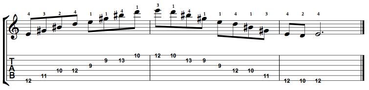 Augmented7-Arpeggio-Notes-Key-E-Pos-9-Shape-5