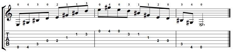 Augmented7-Arpeggio-Notes-Key-E-Pos-Open-Shape-0