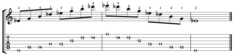 Augmented7-Arpeggio-Notes-Key-Eb-Pos-10-Shape-1