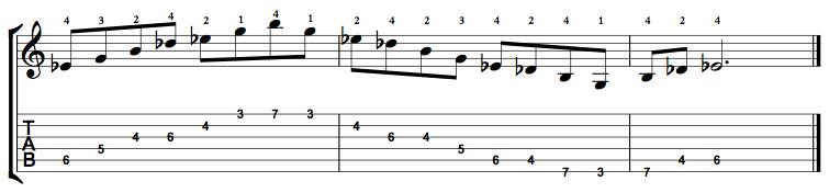Augmented7-Arpeggio-Notes-Key-Eb-Pos-3-Shape-3