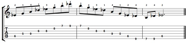 Augmented7-Arpeggio-Notes-Key-Eb-Pos-5-Shape-4