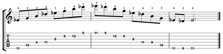 Augmented7-Arpeggio-Notes-Key-Eb-Pos-8-Shape-5