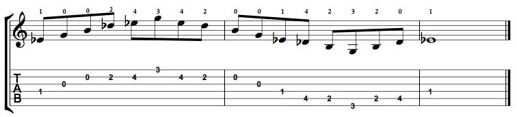 Augmented7-Arpeggio-Notes-Key-Eb-Pos-Open-Shape-0