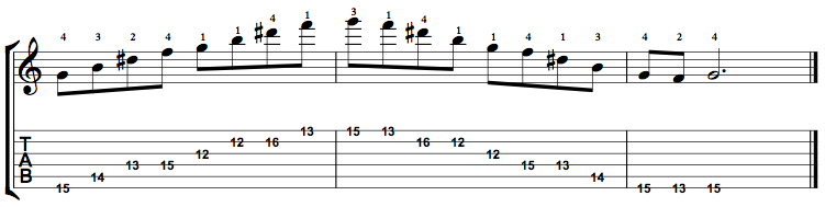 Augmented7-Arpeggio-Notes-Key-G-Pos-12-Shape-5