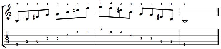 Augmented7-Arpeggio-Notes-Key-G-Pos-2-Shape-1
