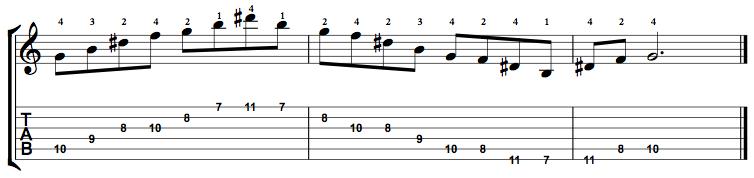 Augmented7-Arpeggio-Notes-Key-G-Pos-7-Shape-3