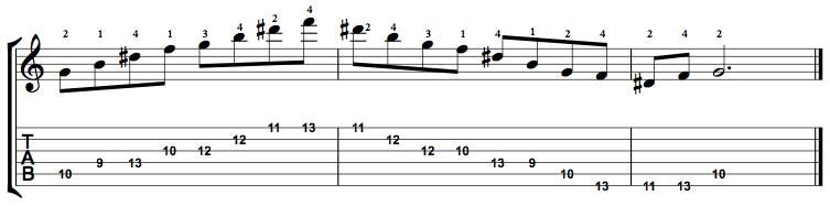 Augmented7-Arpeggio-Notes-Key-G-Pos-9-Shape-4