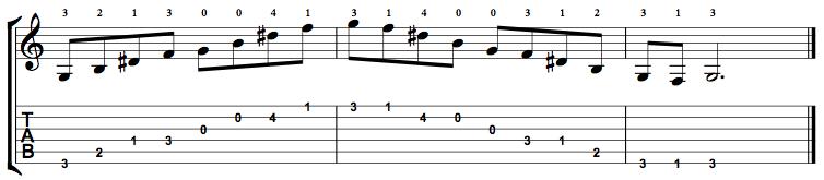 Augmented7-Arpeggio-Notes-Key-G-Pos-Open-Shape-0
