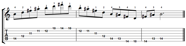 MinorMajor7-Arpeggio-Notes-Key-B-Pos-10-Shape-3