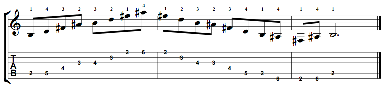 MinorMajor7-Arpeggio-Notes-Key-B-Pos-2-Shape-4