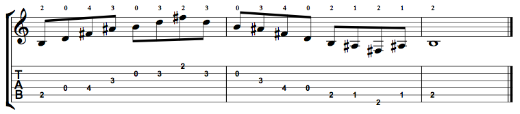 MinorMajor7-Arpeggio-Notes-Key-B-Pos-Open-Shape-0