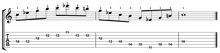 MinorMajor7-Arpeggio-Notes-Key-C-Pos-10-Shape-2