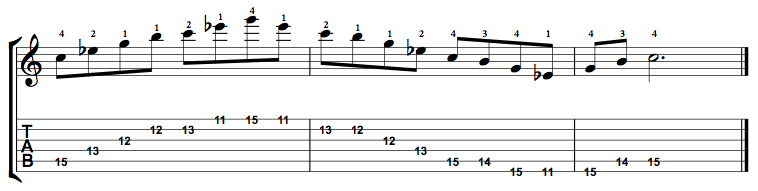 MinorMajor7-Arpeggio-Notes-Key-C-Pos-11-Shape-3