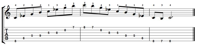 MinorMajor7-Arpeggio-Notes-Key-C-Pos-5-Shape-5