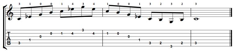 MinorMajor7-Arpeggio-Notes-Key-C-Pos-Open-Shape-0